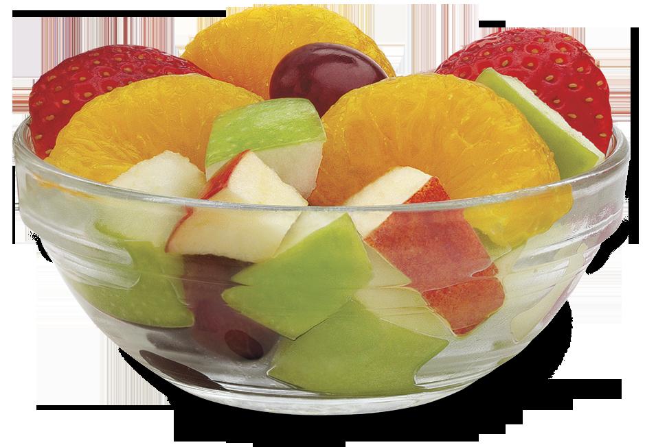 Healthy Ordering Restaurants – Breakfast